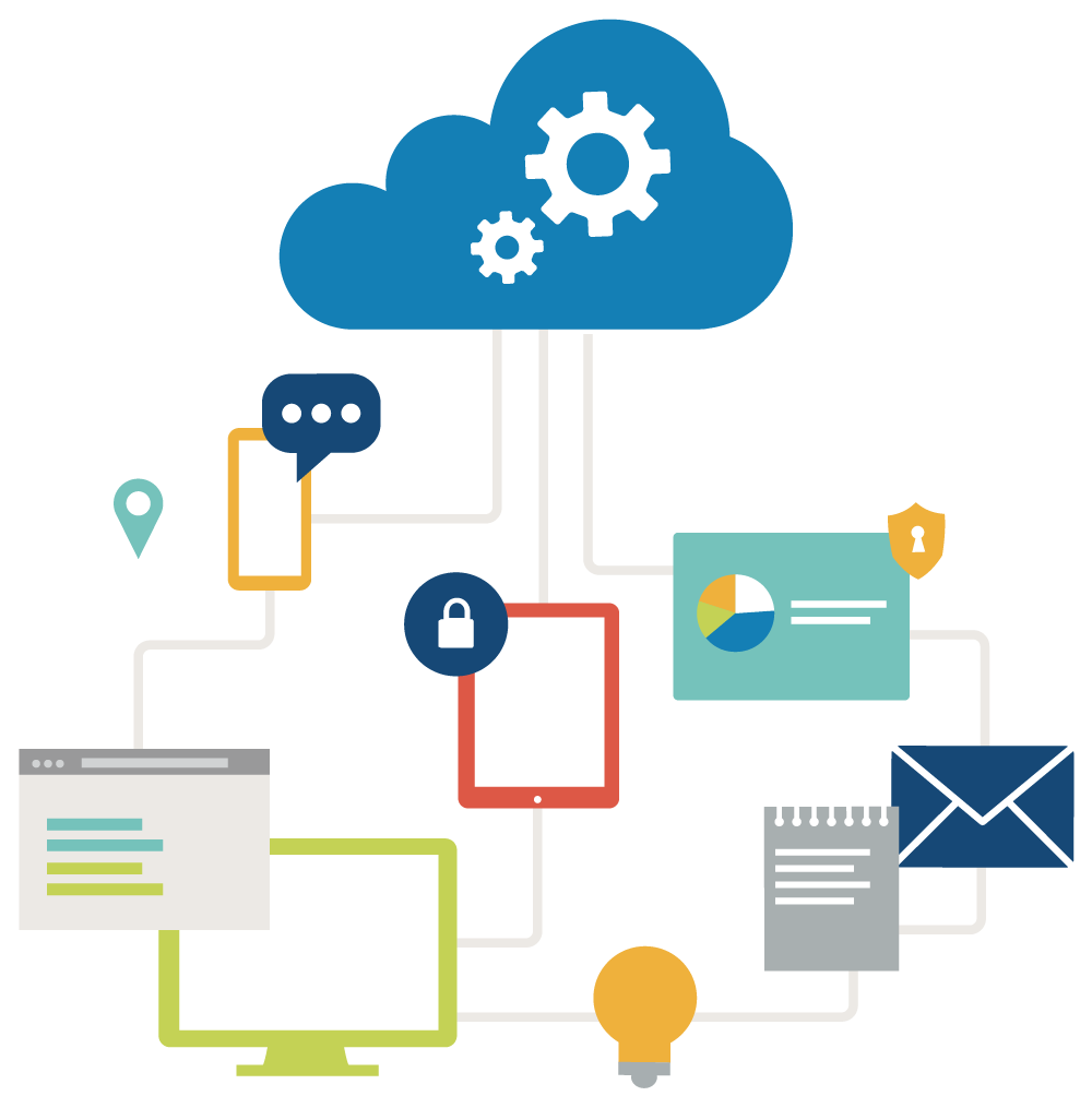 cloud services