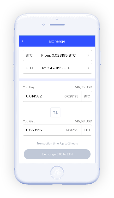Crypto Currency Trading Social Platform