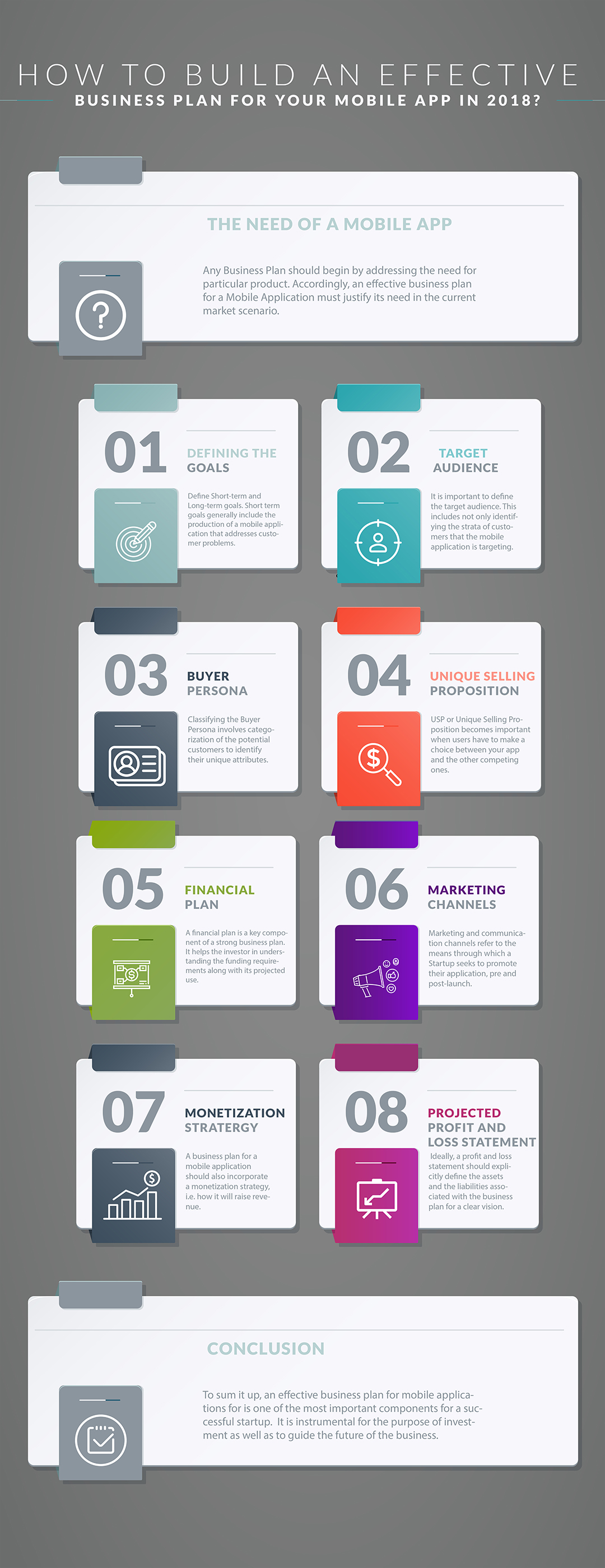 Business plan developing app custom category page thesis theme