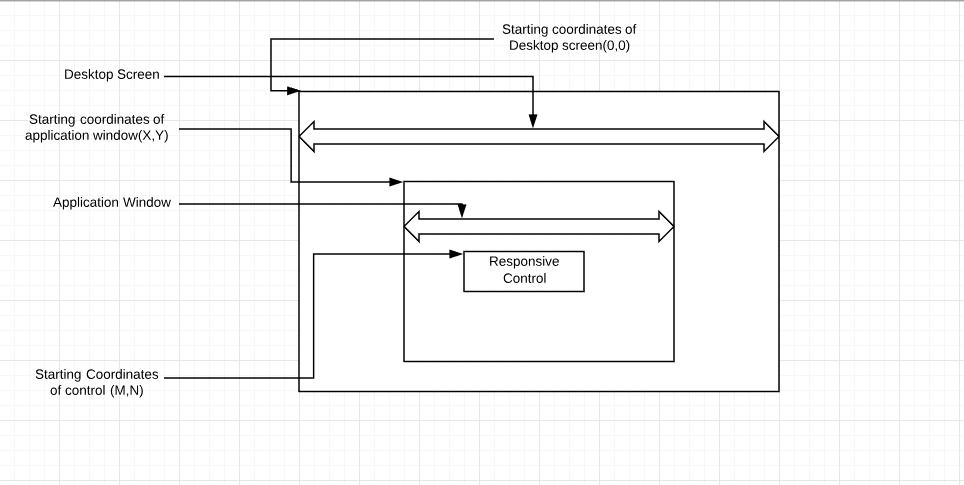 WindowsFormApplication 4