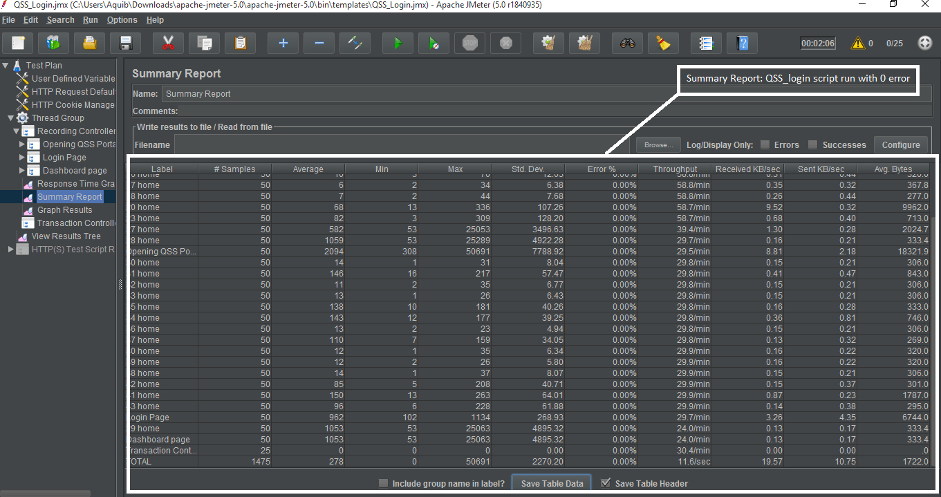 Performance Execution Reports View Screenshot