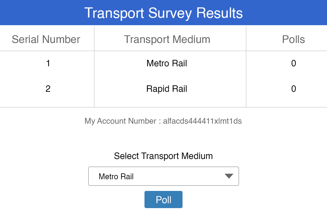 Transport Survey Results Metro Rail
