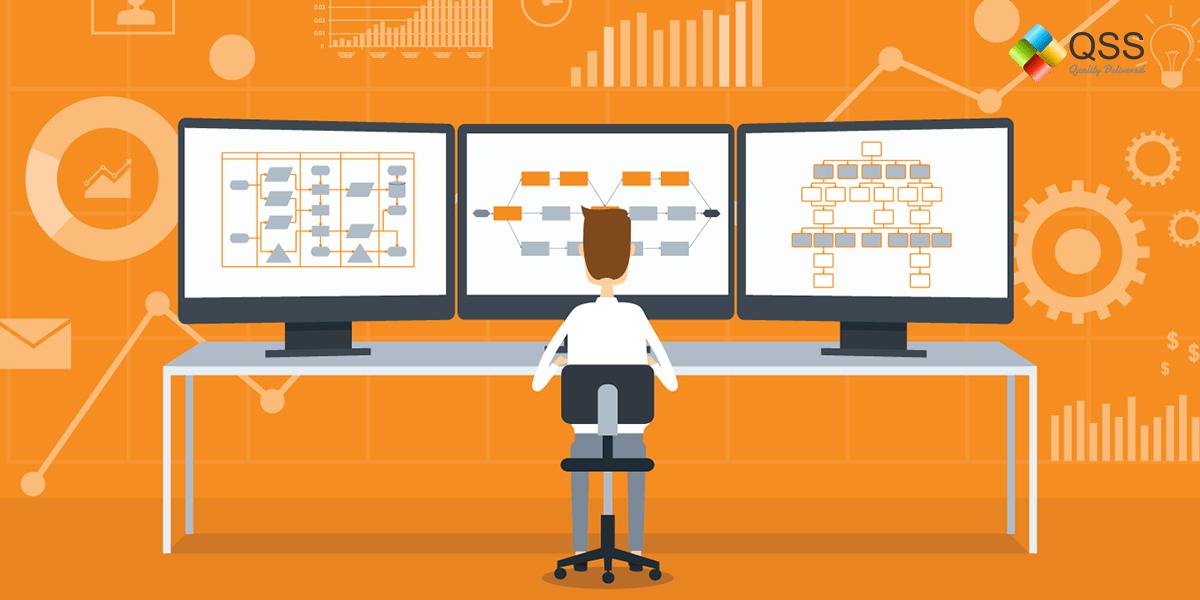 identify, analyze, monitor and manage image