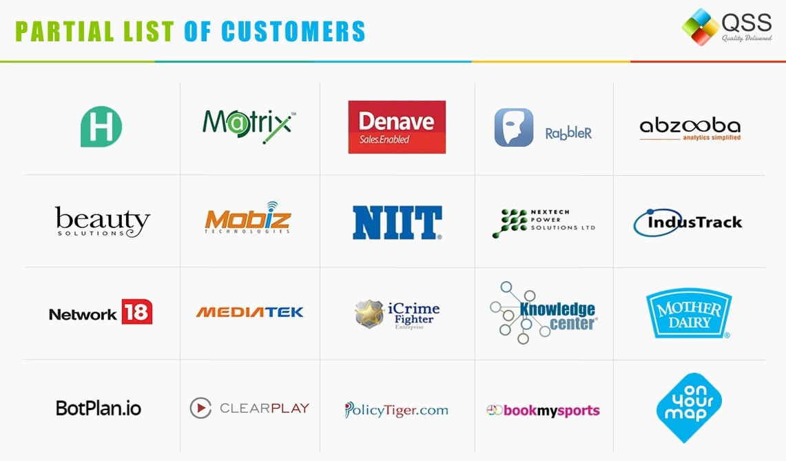 Partial List of Customers