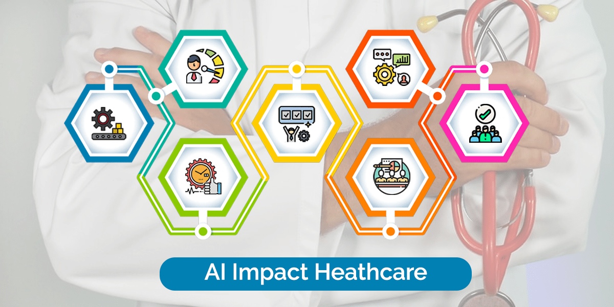 how ai impacted hospital and health system workforces?