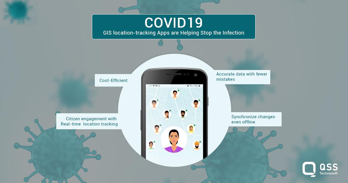 covid 19 tracker app