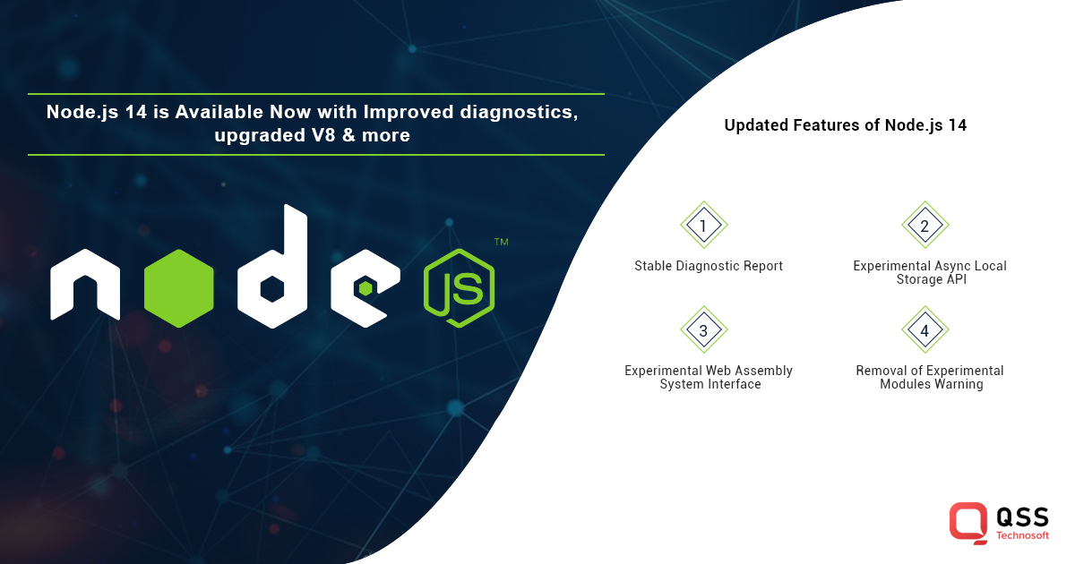 node.js features and new diagnostics