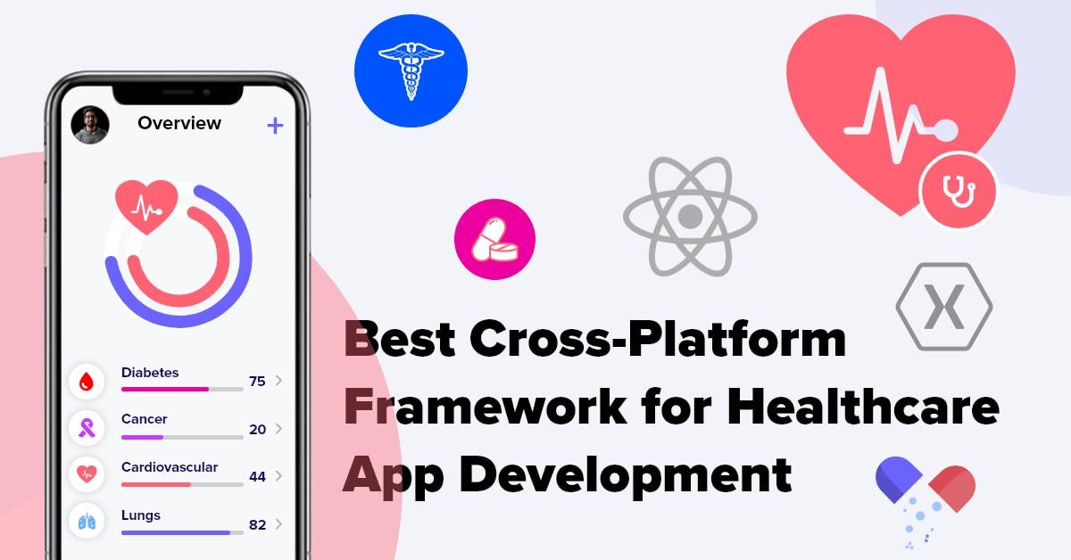 Best frame for healthcare app development